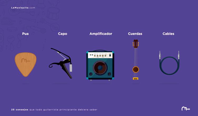 Elementos necesarios - Guitarra