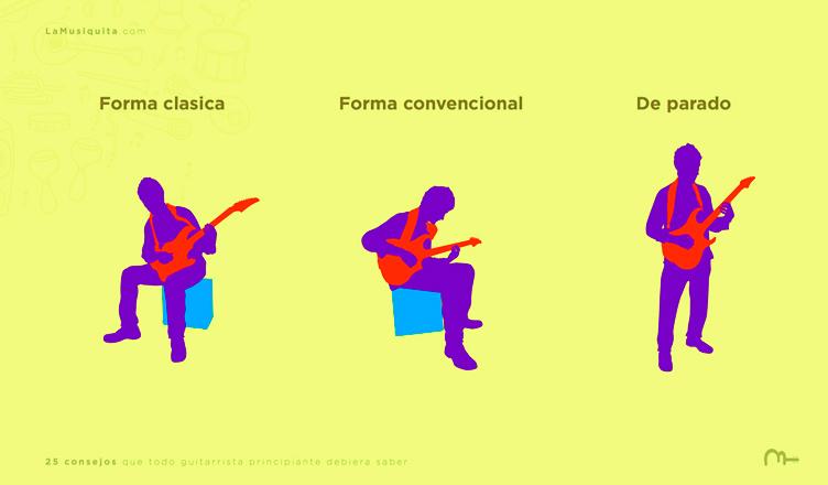 Posturas Guitarra